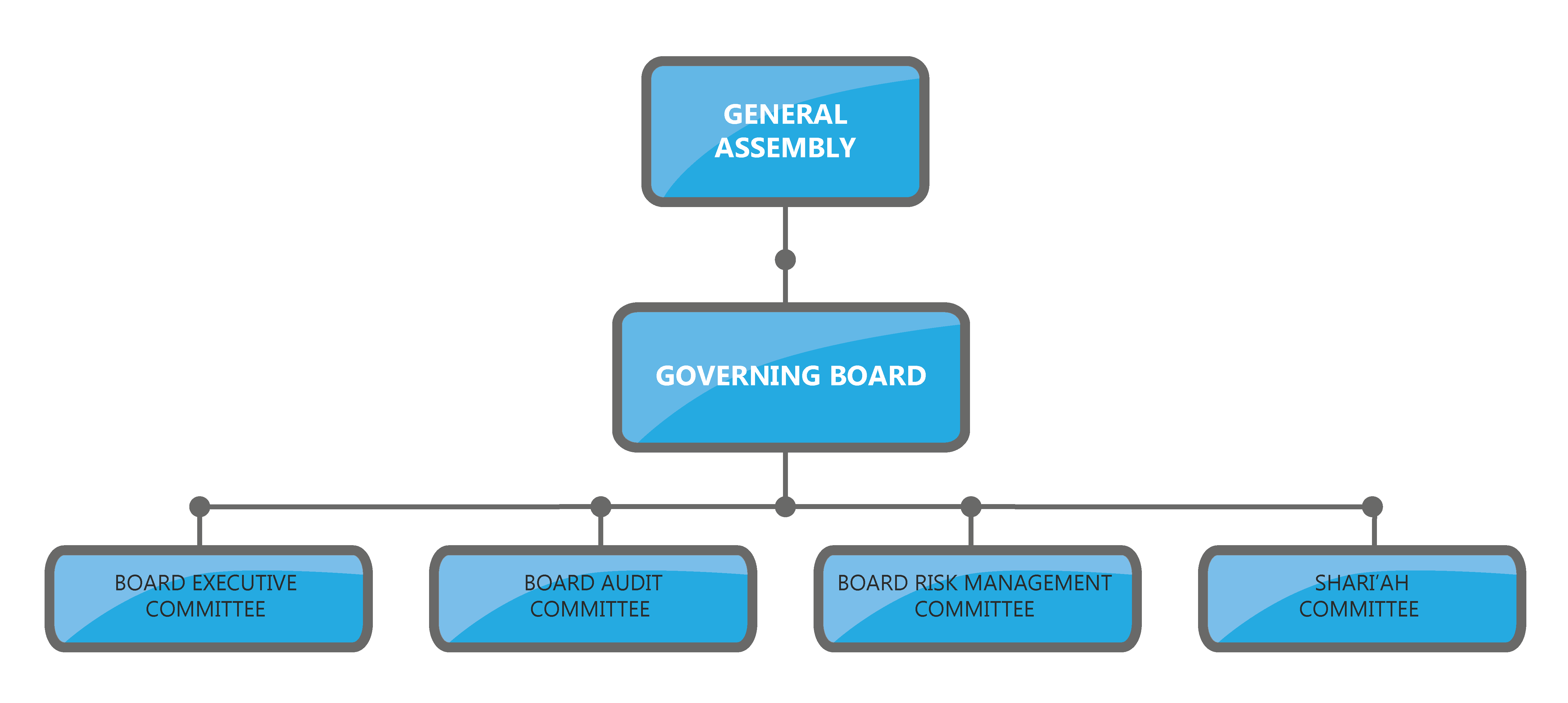 org-chart_s_blue-01
